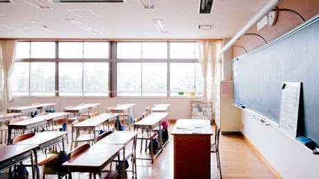 Tips for Creating Wow-Worthy Learning Spaces | Edutopia