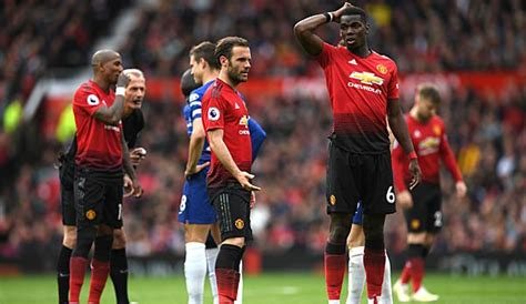 Manchester United, Transfers 2019/20: Fixe Transfers