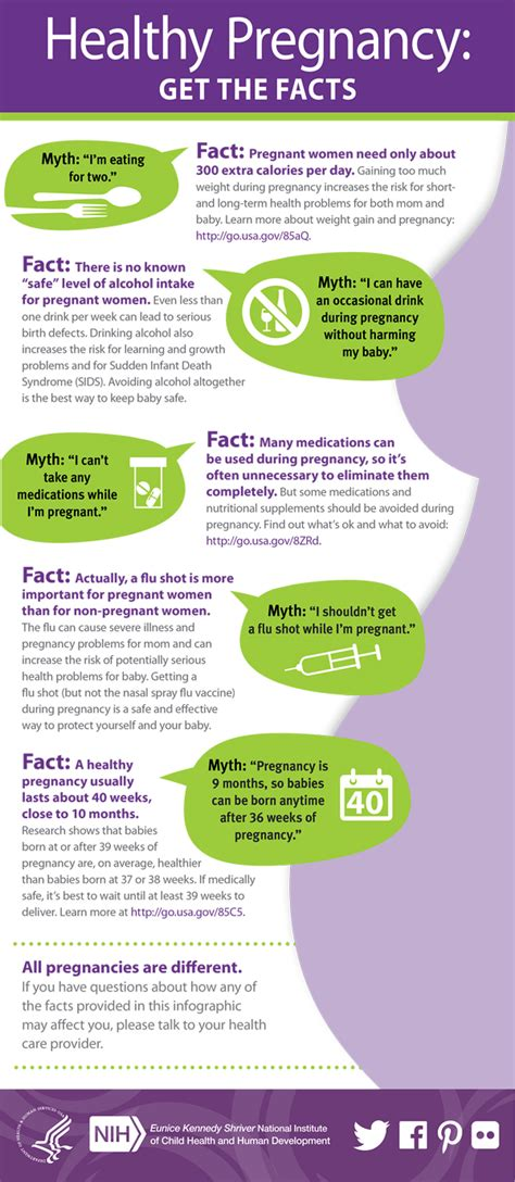 Infographic: Healthy Pregnancy: Get the Facts   NICHD