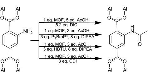 Postsynthetic modification of an amino-tagged MOF using