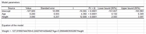 Multiple Lineare Regression in Excel - Anleitung | XLSTAT