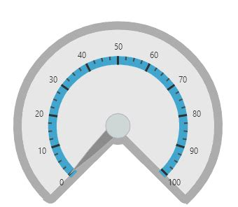 Getting started with jQuery Radial Gauge control